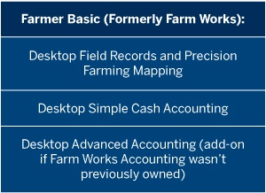TAS_Farmer_Basic_Table.jpg